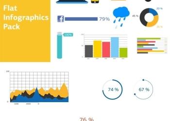 年费VIP专享卡通风格数据图表曲线直方图充电显示天气预报AE模版(CGUFO国内独家发布)