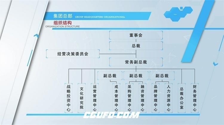 7385企业公司组织架构树状图企业宣传片包装AE模板